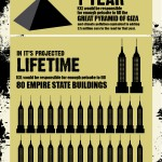 OCI_petcoke_infographic