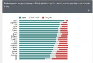 Ipsos Mori poll