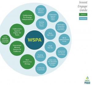 WSPA2
