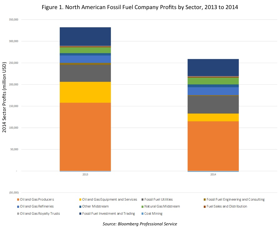 FF-Company-Profits-chart-fixed-3