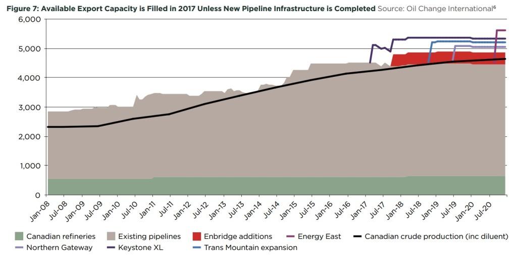 pipelines_full