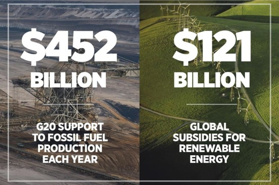 Fossil fuel subsidies from G20 countries = $452 billion per year. Global renewable energy subsidies = $121 billion per year. We need to shift the subsidies from dirty to clean.