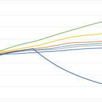 random-chart