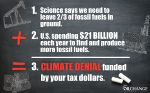 Taxpayer-Funded Climate Denial
