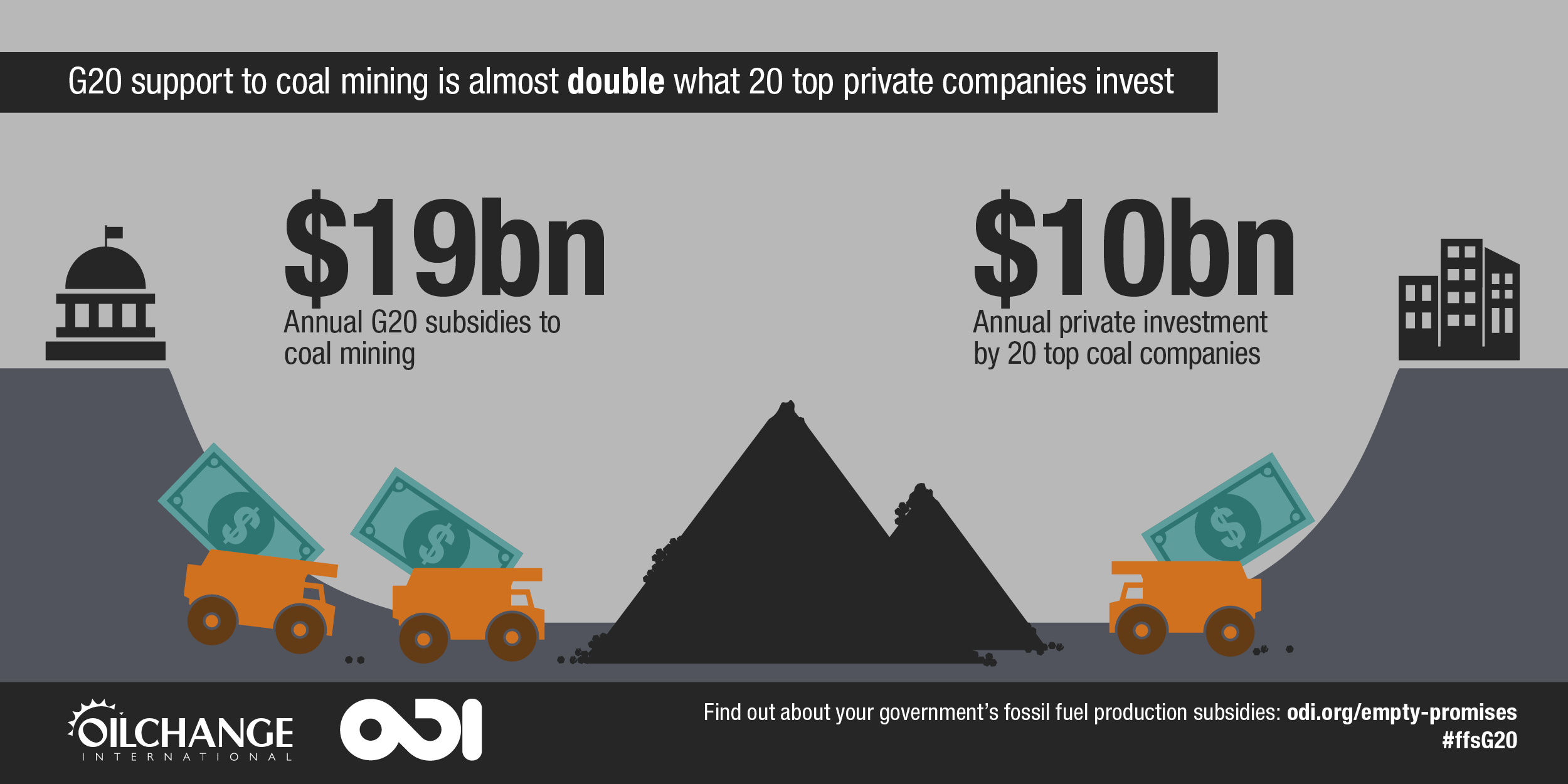 Fossil Fuel Subsidies: Overview - Oil Change InternationalOil ...
