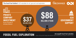 Exploration Finance vs. Private Investment