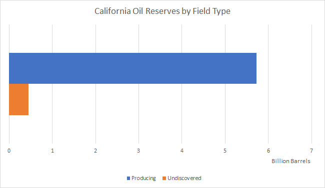 california-liquids