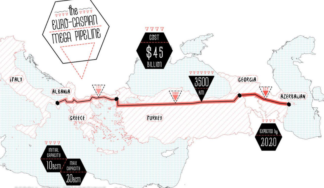 photo of Trans Adriatic Pipeline project