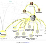 Dominium CEO Thomas Farrell's connections C: Little Sis