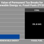 renewablevsffs-v1