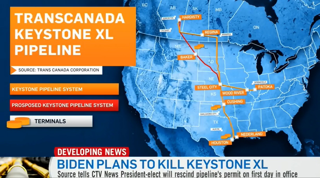 Immediate climate victory as Biden set to cancel controversial #KXL