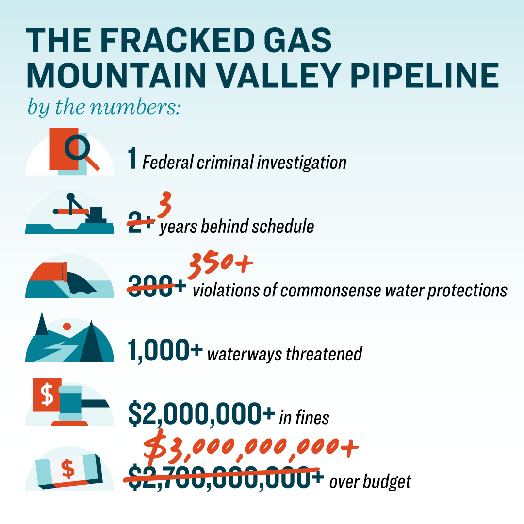 New Coalition Urges Banks to End Bad Bets On Fracked Gas Pipeline